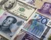 Scad rezervele valutare mondiale