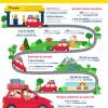 Vacanțele la români: Opt din zece au ales călătoriile cu mașina în concediu