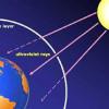 Doar 1%-3% din stratul de ozon se reface în zece ani