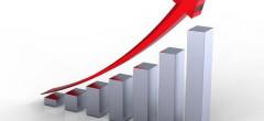 FMI estimează o creștere de 6% a economiei României
