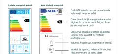 Eticheta energetică sabotează Programul Rabla pentru Electrocasnice